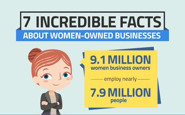 7 Incredible Facts About Women Owned Businesses