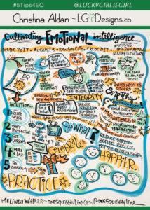 5 tips for emotional intelligence keynote speaker christina aldan