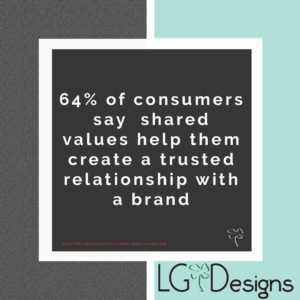 Christina Aldan Trainer Workshop -the value of brand consistency