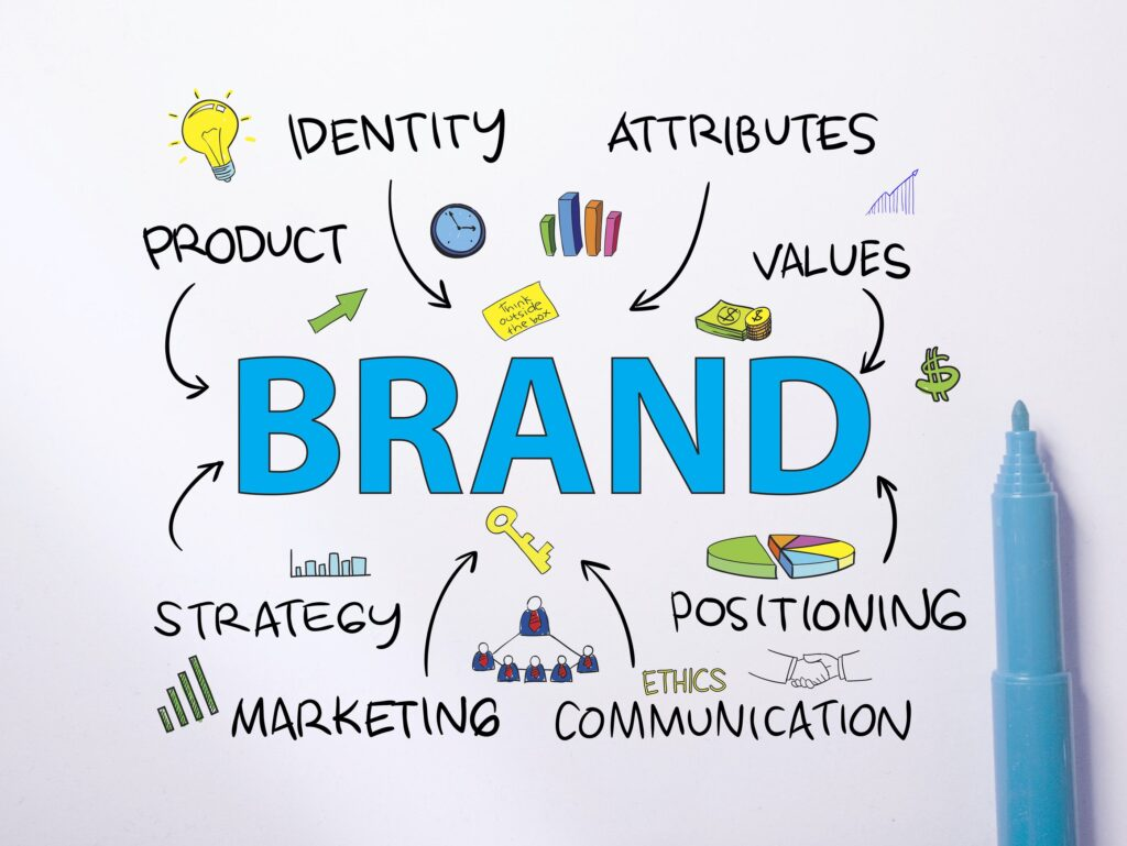 Luckygirliegirl Brand Strategy Consultant